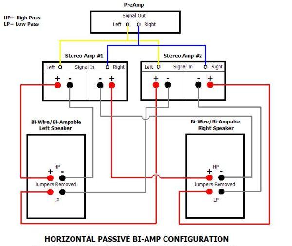 bi-amping  vertical vs horizontal